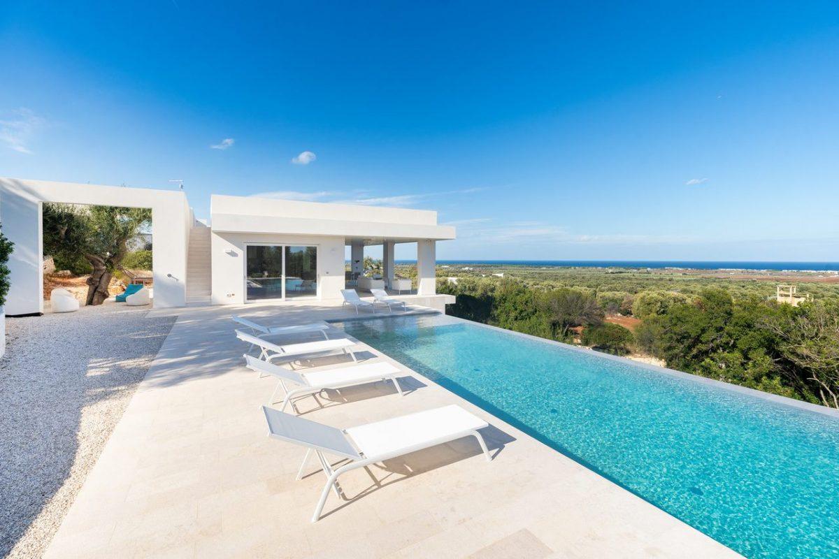 Villa Skyler