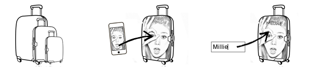 Personalised Luggage - how it works